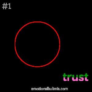 fear v trust